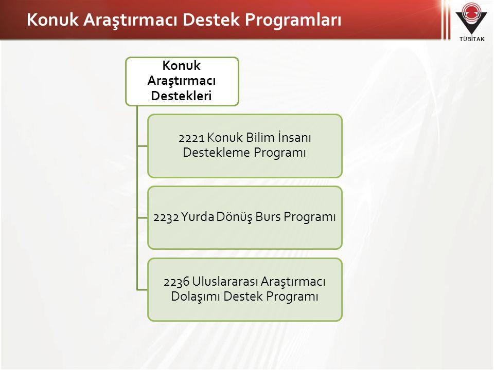 Konuk Araştırmacı Destek Programları