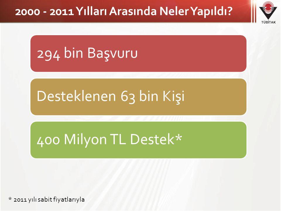2000 - 2011 Yılları Arasında Neler Yapıldı
