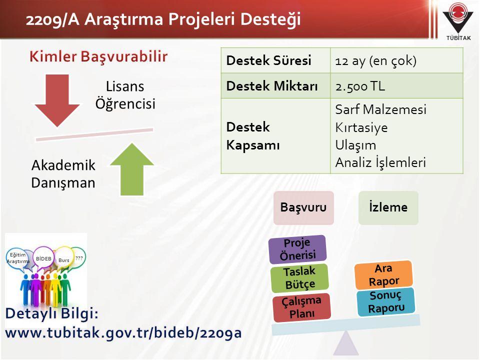 2209/A Araştırma Projeleri Desteği