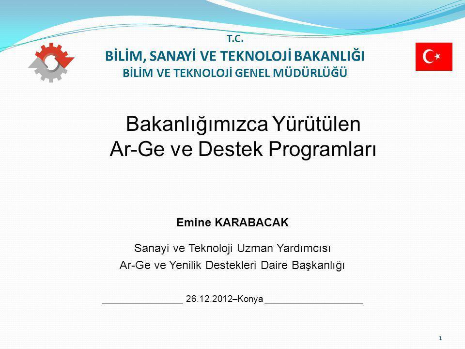Bakanlığımızca Yürütülen Ar-Ge ve Destek Programları