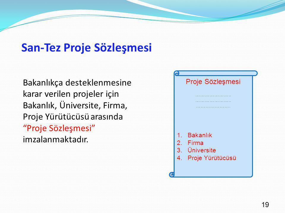 San-Tez Proje Sözleşmesi