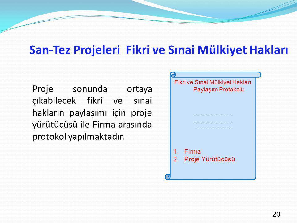 San-Tez Projeleri Fikri ve Sınai Mülkiyet Hakları