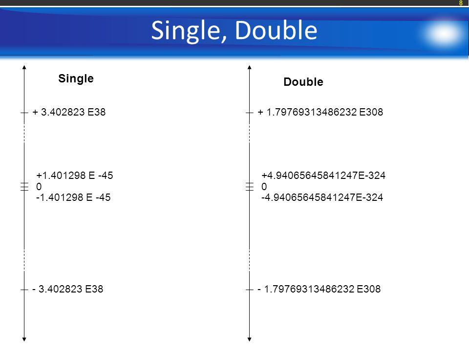 Single, Double Single Double + 3.402823 E38 + 1.79769313486232 E308