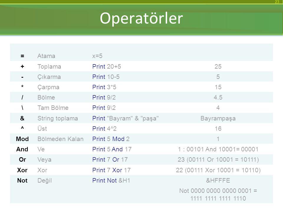 Operatörler = Atama x=5 + Toplama Print 20+5 25 - Çıkarma Print 10-5 5