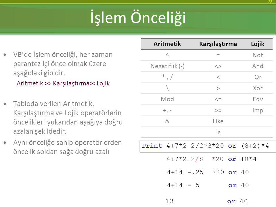 İşlem Önceliği Aritmetik. Karşılaştırma. Lojik. ^ = Not. Negatiflik (-) <> And. * , / < Or.