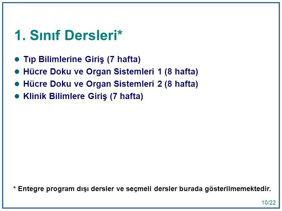 1. Sınıf Dersleri* Tıp Bilimlerine Giriş (7 hafta)