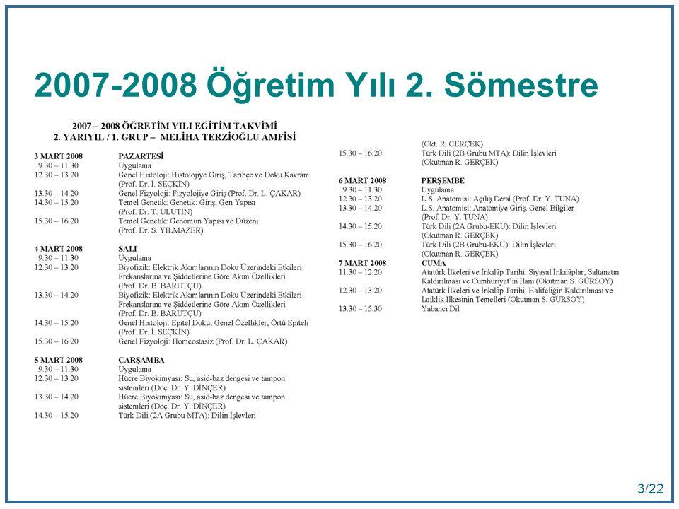 2007-2008 Öğretim Yılı 2. Sömestre