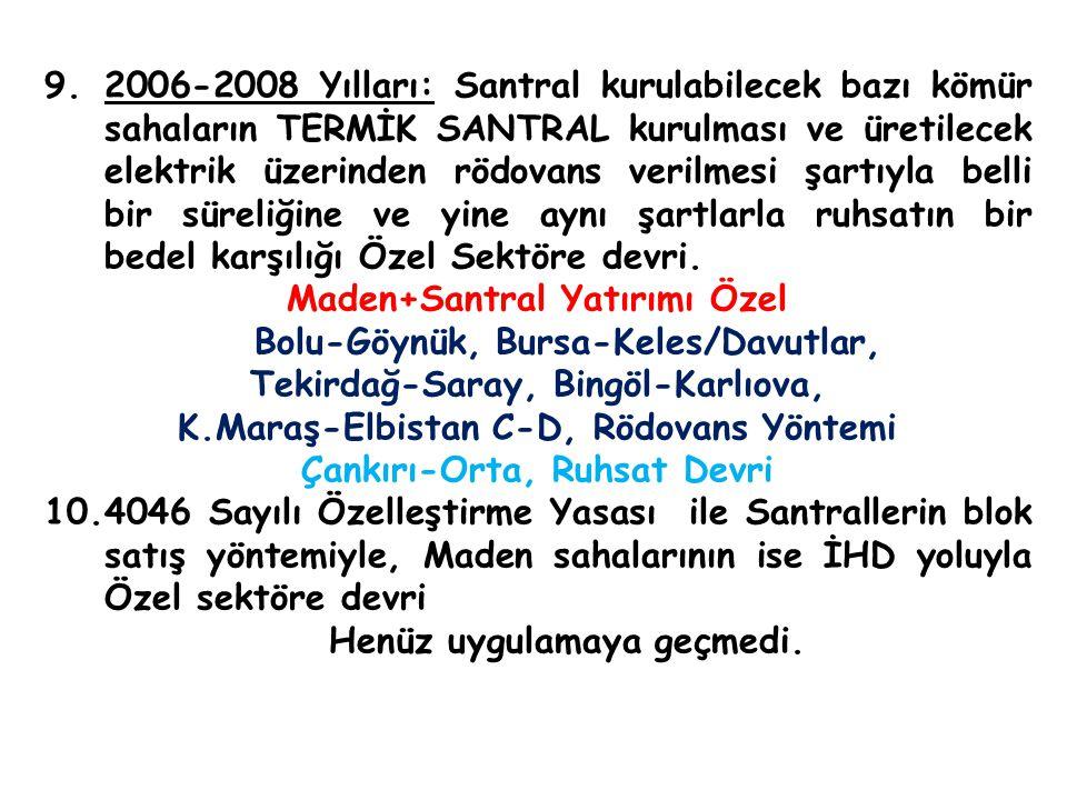 Maden+Santral Yatırımı Özel Bolu-Göynük, Bursa-Keles/Davutlar,