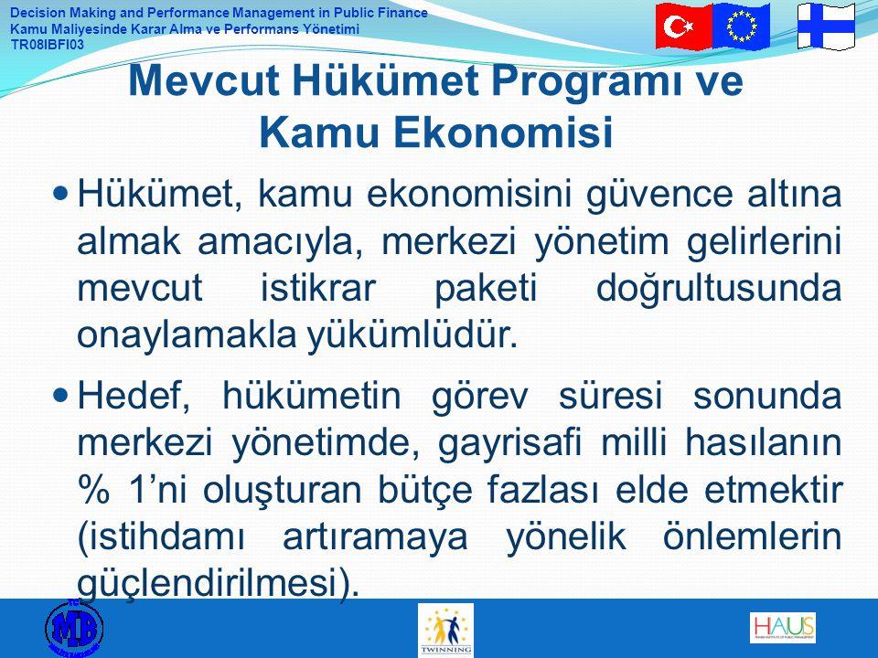 Mevcut Hükümet Programı ve Kamu Ekonomisi