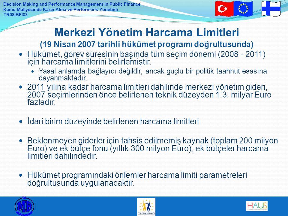 Merkezi Yönetim Harcama Limitleri (19 Nisan 2007 tarihli hükümet programı doğrultusunda)