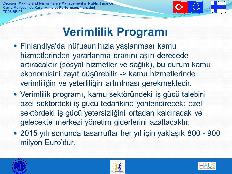 Verimlilik Programı