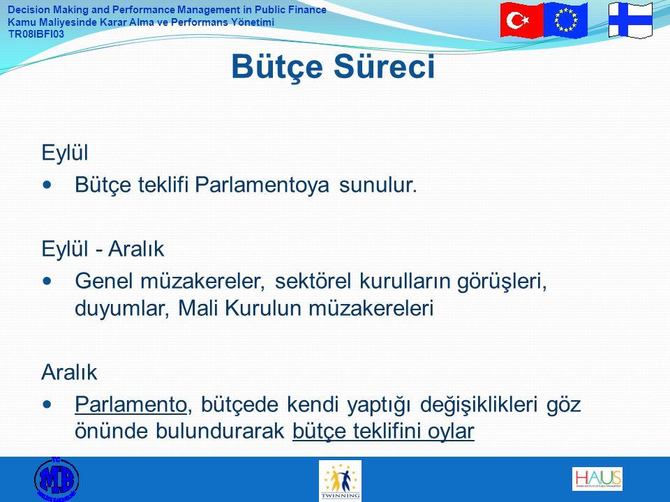 Bütçe Süreci Eylül Bütçe teklifi Parlamentoya sunulur. Eylül - Aralık