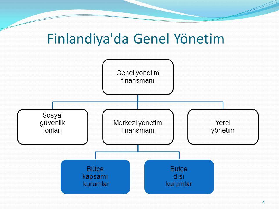 Finlandiya da Genel Yönetim
