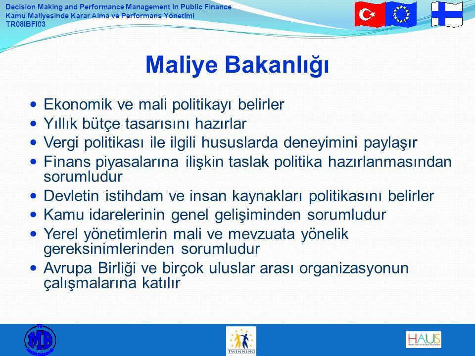 Maliye Bakanlığı Ekonomik ve mali politikayı belirler
