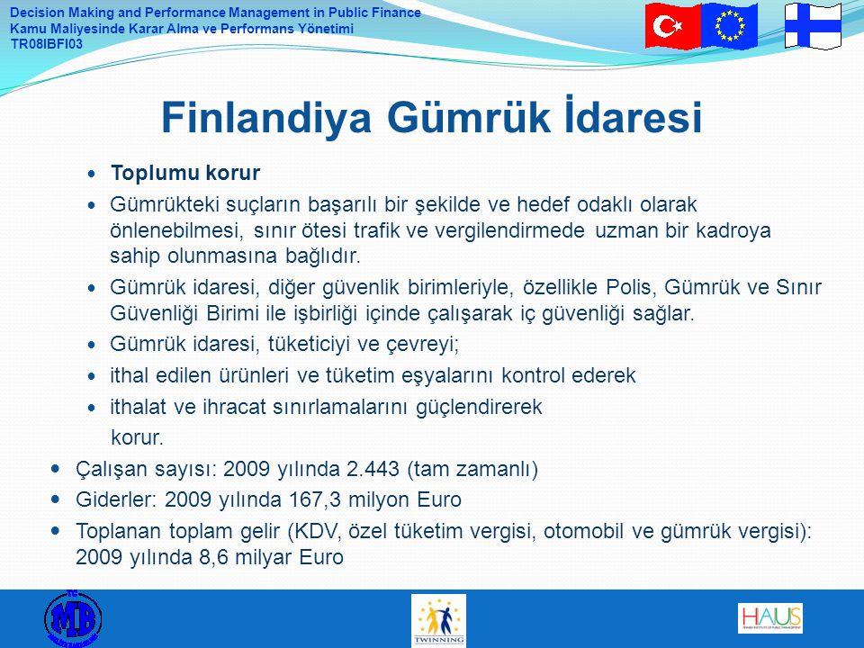 Finlandiya Gümrük İdaresi