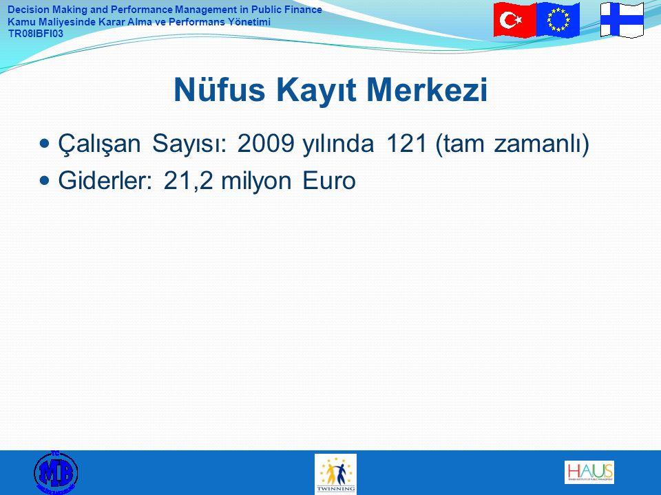 Nüfus Kayıt Merkezi Çalışan Sayısı: 2009 yılında 121 (tam zamanlı)