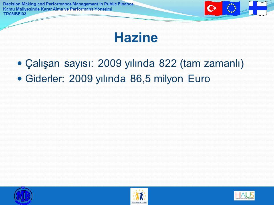 Hazine Çalışan sayısı: 2009 yılında 822 (tam zamanlı)
