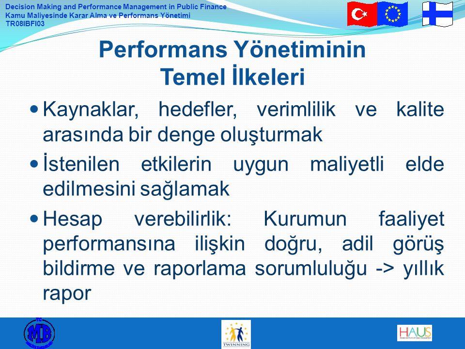 Performans Yönetiminin Temel İlkeleri