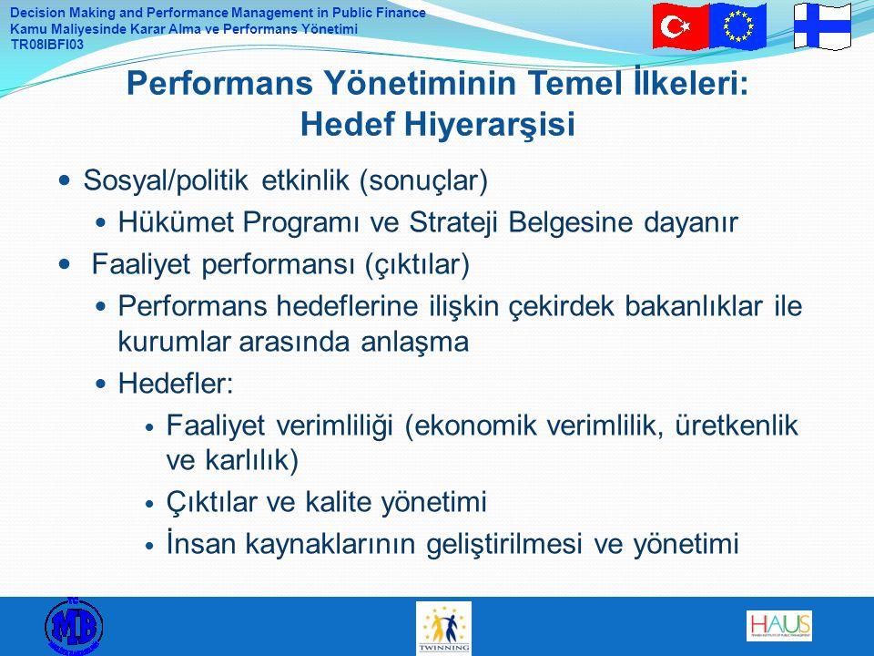 Performans Yönetiminin Temel İlkeleri: Hedef Hiyerarşisi