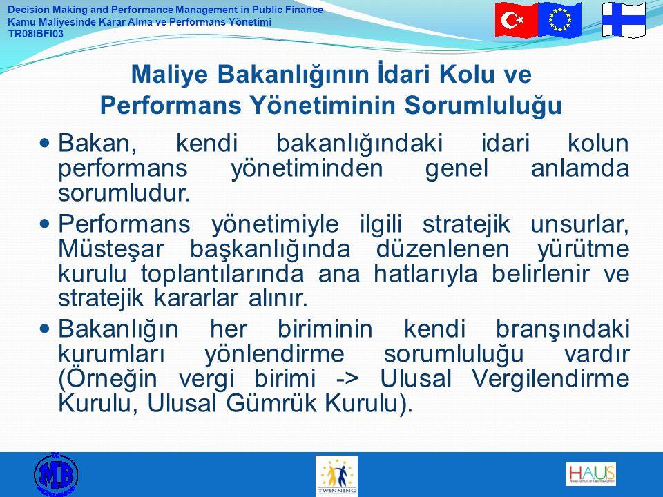 Maliye Bakanlığının İdari Kolu ve Performans Yönetiminin Sorumluluğu