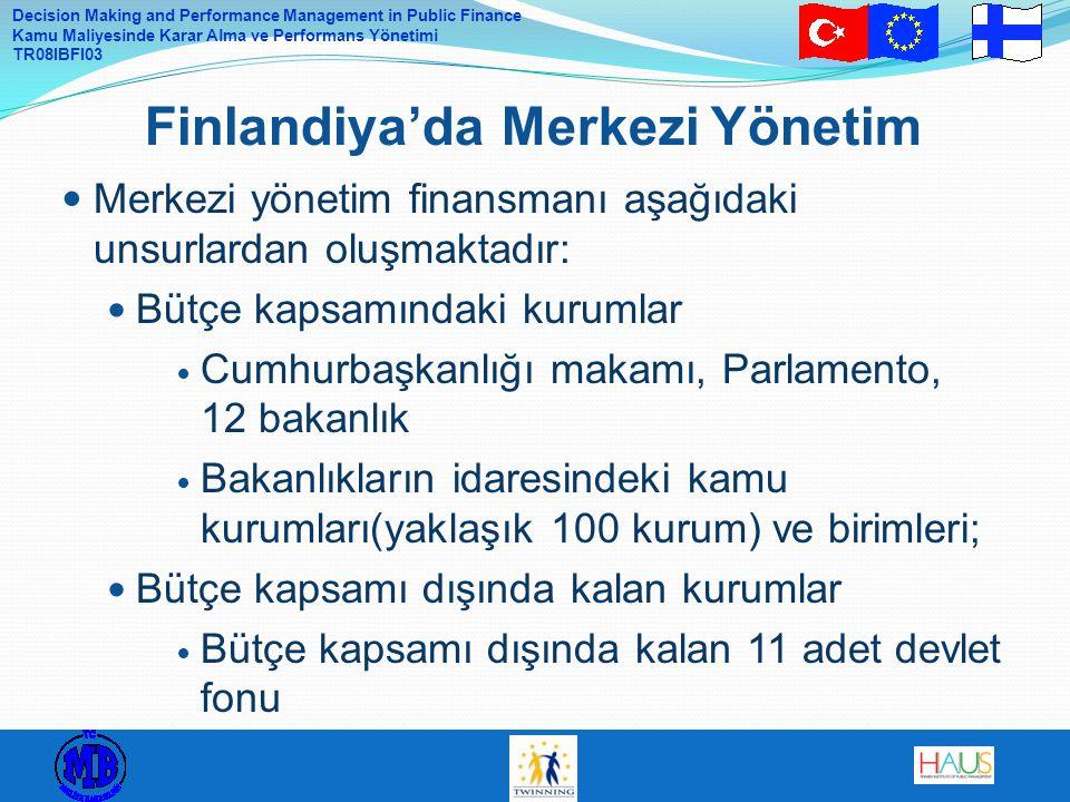 Finlandiya'da Merkezi Yönetim