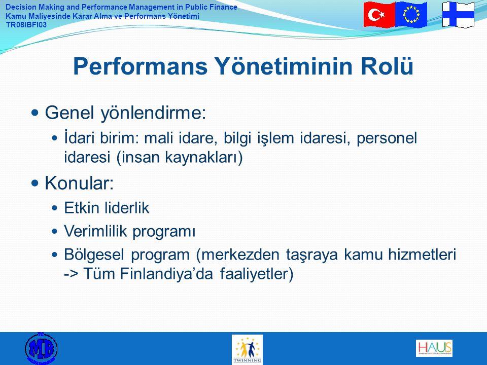 Performans Yönetiminin Rolü