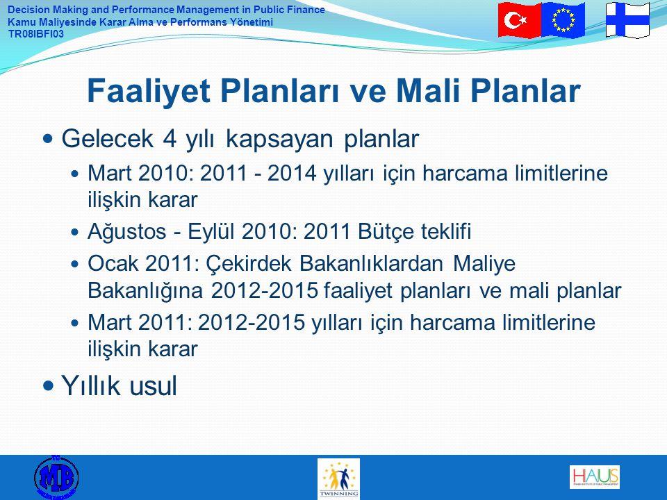 Faaliyet Planları ve Mali Planlar
