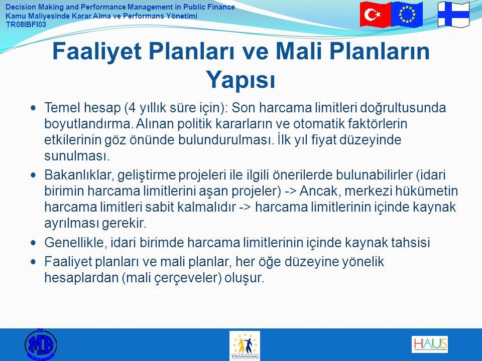 Faaliyet Planları ve Mali Planların Yapısı