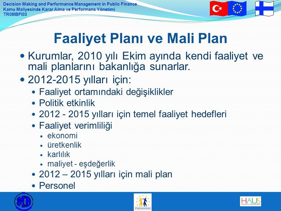 Faaliyet Planı ve Mali Plan