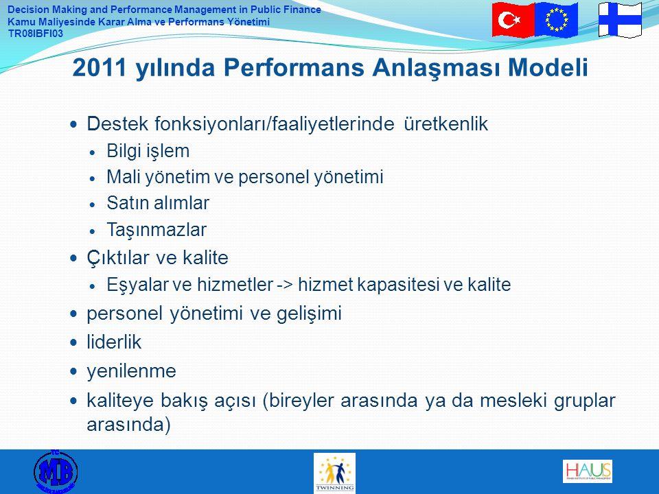 2011 yılında Performans Anlaşması Modeli