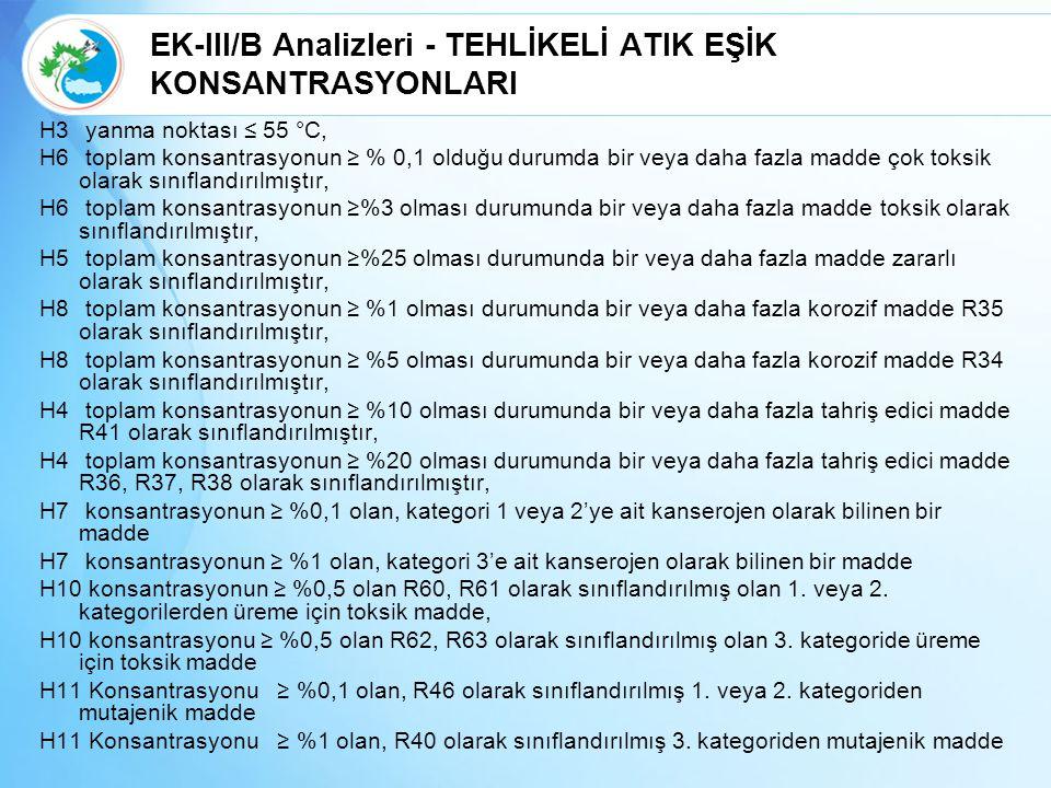 EK-III/B Analizleri - TEHLİKELİ ATIK EŞİK KONSANTRASYONLARI