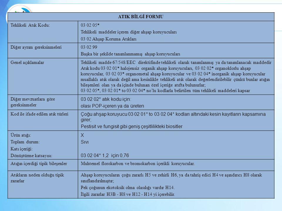ATIK BİLGİ FORMU Tehlikeli Atık Kodu: 03 02 05* Tehlikeli maddeler içeren diğer ahşap koruyucuları.