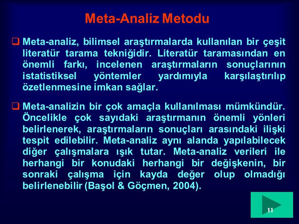 Meta-Analiz Metodu