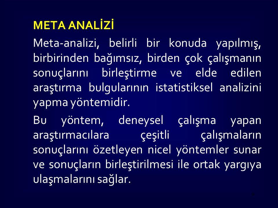 META ANALİZİ Meta-analizi, belirli bir konuda yapılmış, birbirinden bağımsız, birden çok çalışmanın sonuçlarını birleştirme ve elde edilen araştırma bulgularının istatistiksel analizini yapma yöntemidir.