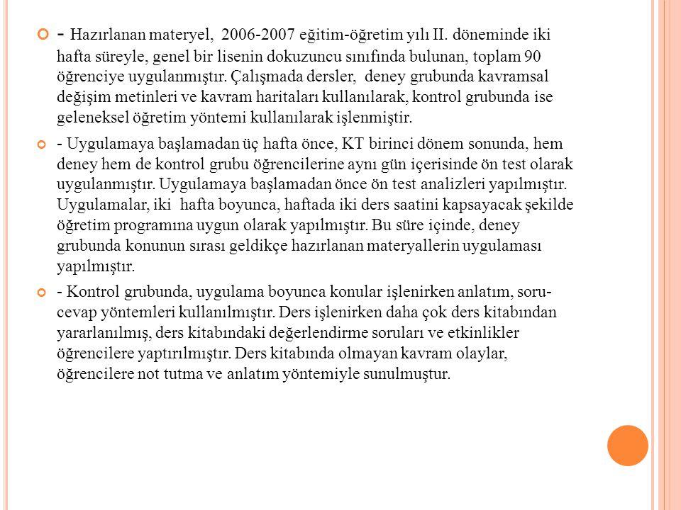 - Hazırlanan materyel, 2006-2007 eğitim-öğretim yılı II