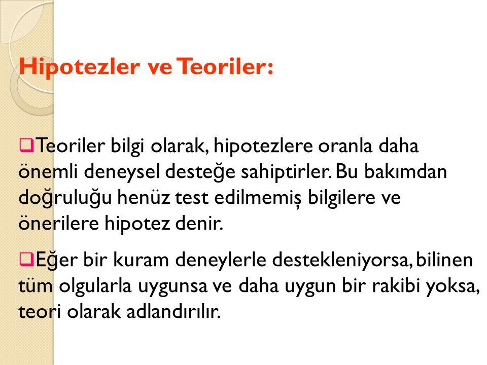 Hipotezler ve Teoriler: