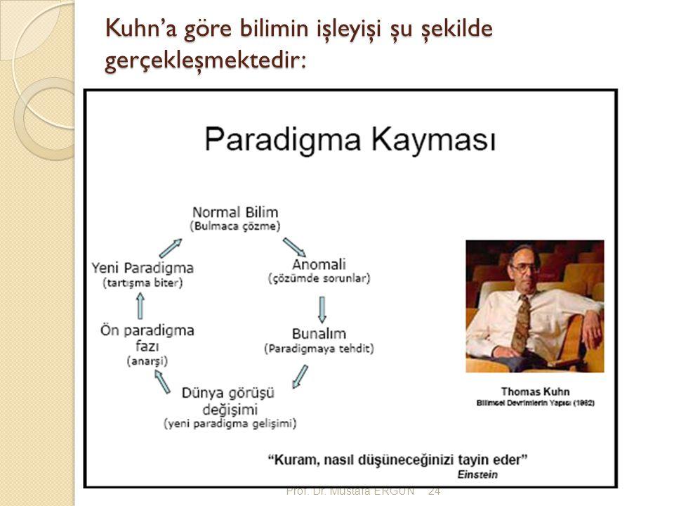Kuhn'a göre bilimin işleyişi şu şekilde gerçekleşmektedir: