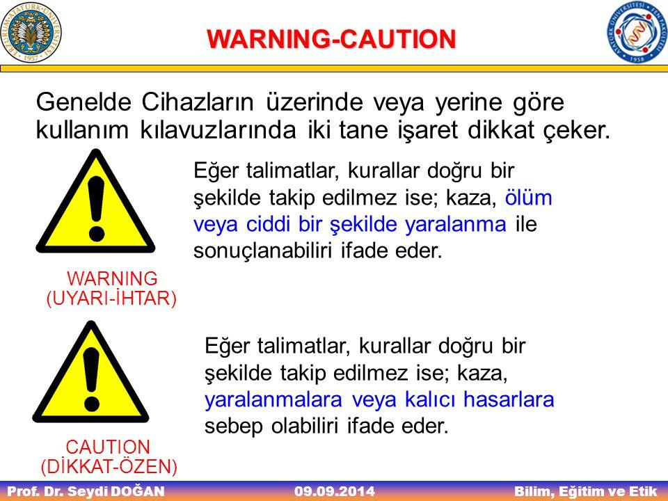 WARNING-CAUTION Genelde Cihazların üzerinde veya yerine göre kullanım kılavuzlarında iki tane işaret dikkat çeker.