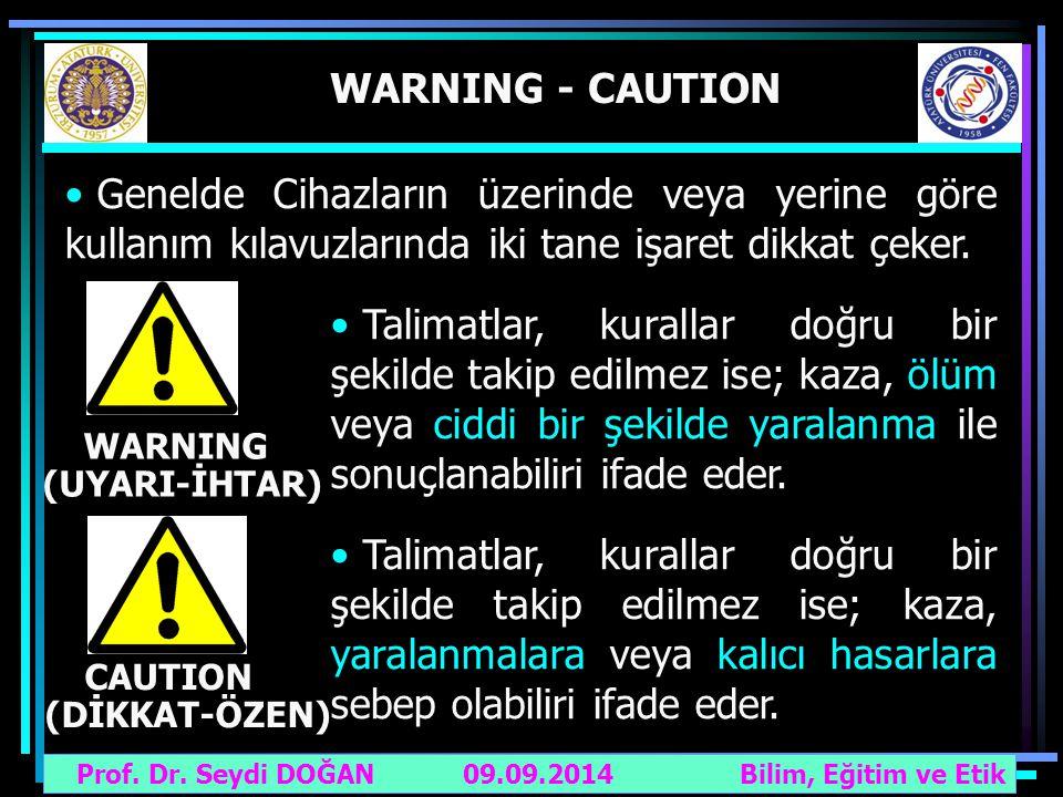 WARNING - CAUTION Genelde Cihazların üzerinde veya yerine göre kullanım kılavuzlarında iki tane işaret dikkat çeker.