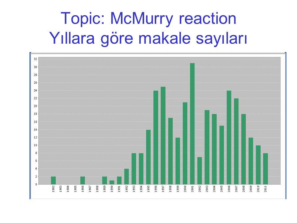 Topic: McMurry reaction Yıllara göre makale sayıları