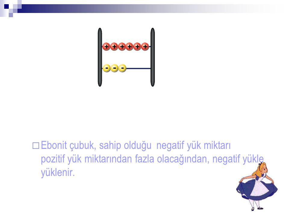 Ebonit çubuk, sahip olduğu negatif yük miktarı pozitif yük miktarından fazla olacağından, negatif yükle yüklenir.