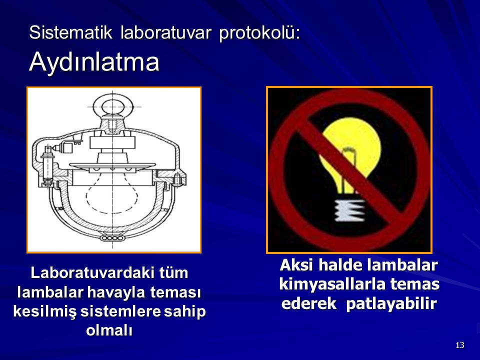 Sistematik laboratuvar protokolü: Aydınlatma