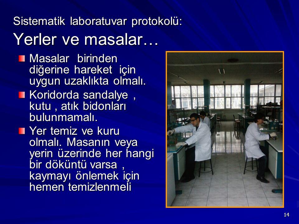 Sistematik laboratuvar protokolü: Yerler ve masalar…