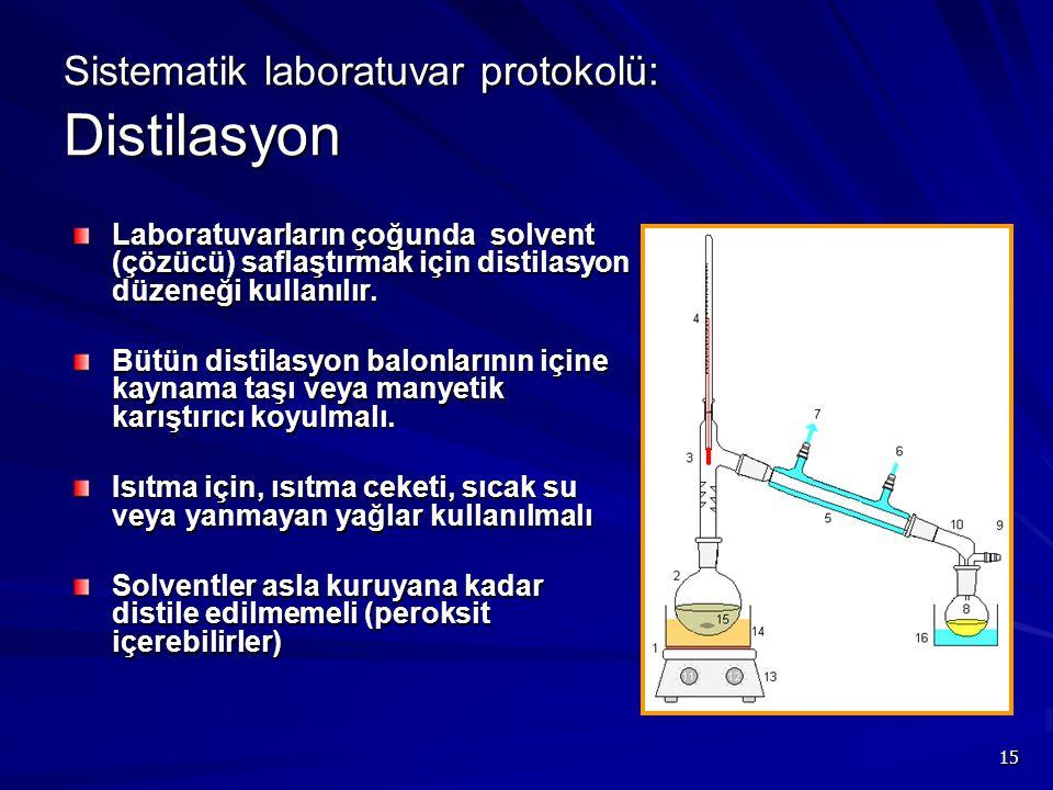 Sistematik laboratuvar protokolü: Distilasyon