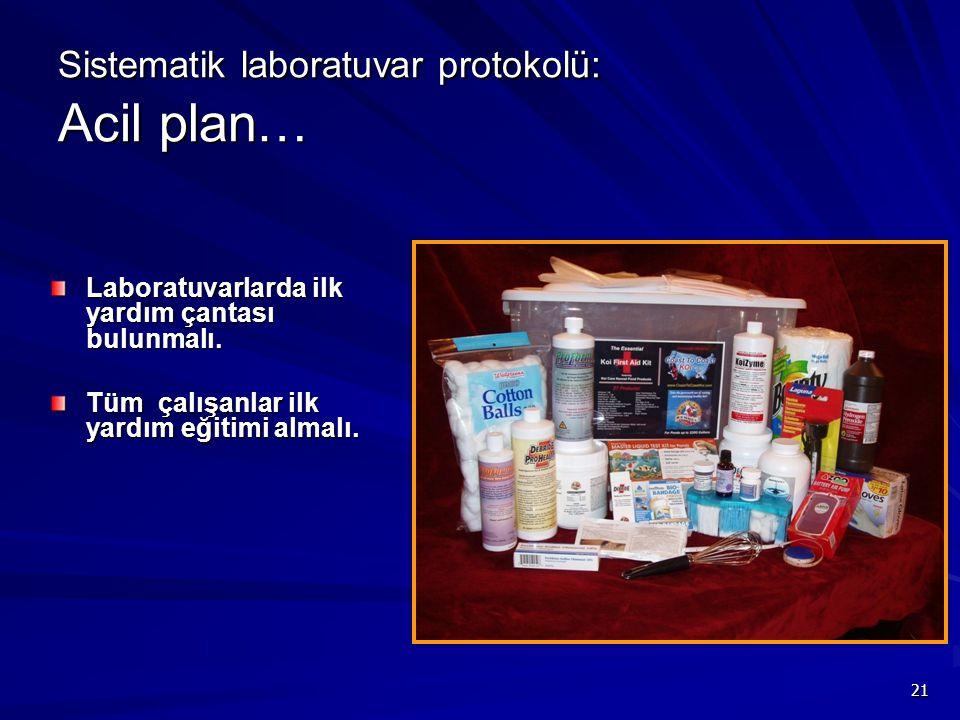 Sistematik laboratuvar protokolü: Acil plan…