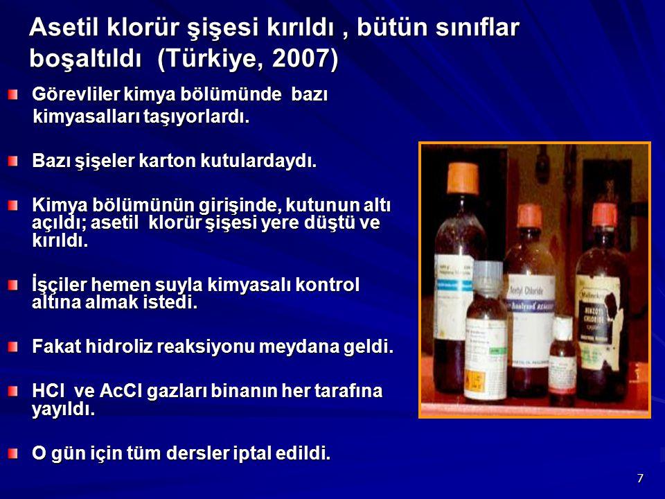 Asetil klorür şişesi kırıldı , bütün sınıflar boşaltıldı (Türkiye, 2007)