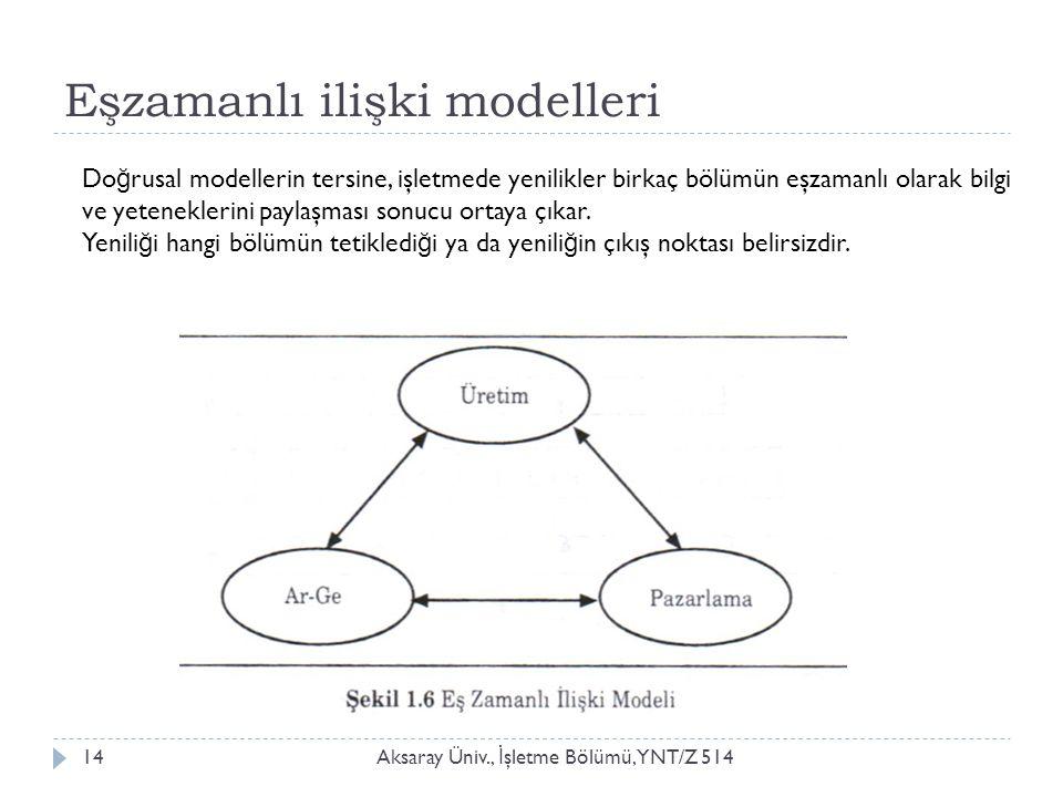 Eşzamanlı ilişki modelleri