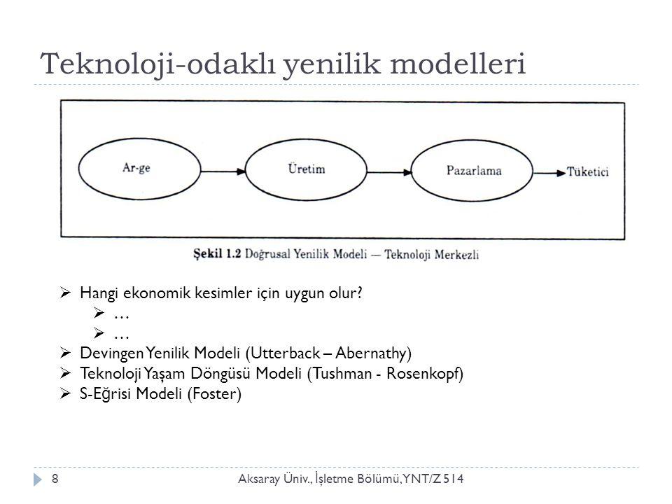 Teknoloji-odaklı yenilik modelleri
