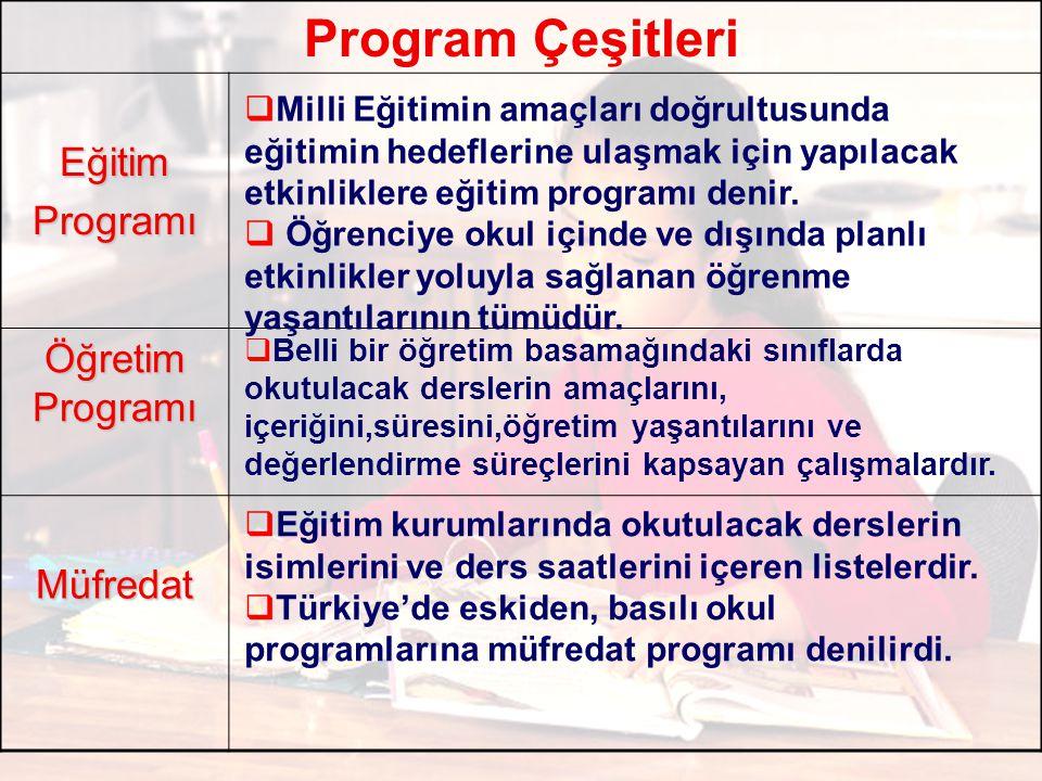 Program Çeşitleri Eğitim Programı Öğretim Programı Müfredat
