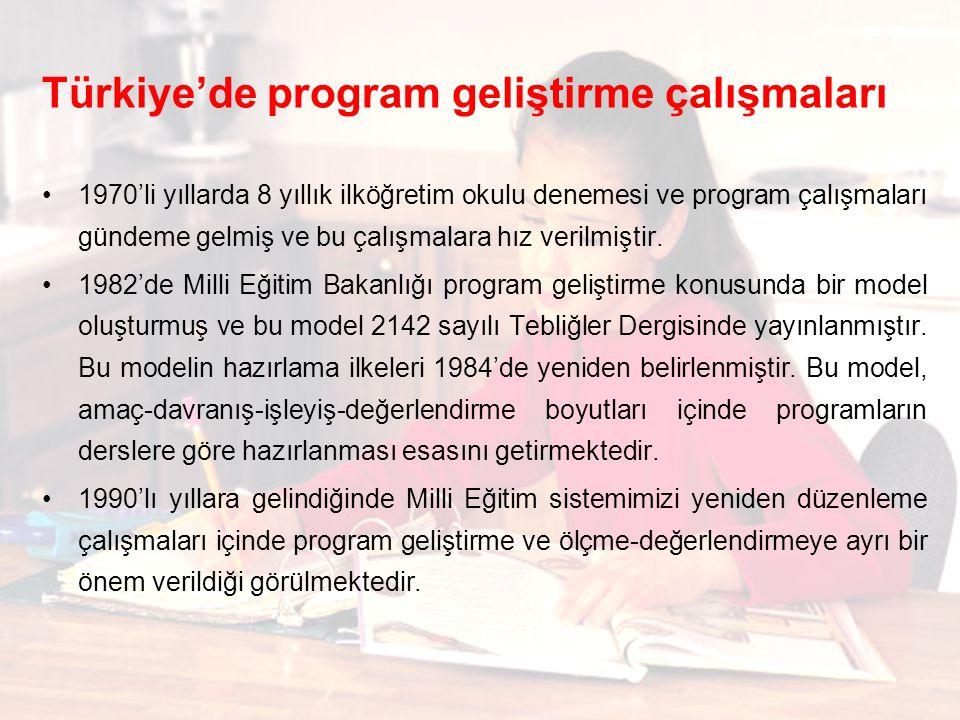 Türkiye'de program geliştirme çalışmaları
